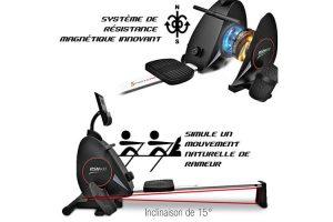 Sportstech Rsx400 Le Meilleur Rameur à Résistance Magnétique