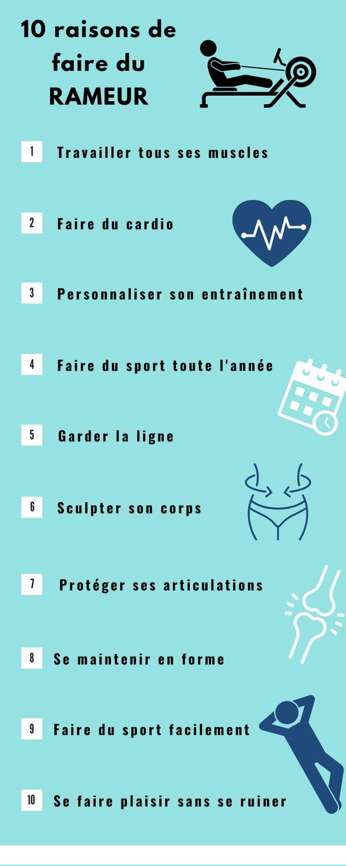Infographie 10 Bonnes Raisons De Faire Du Rameur