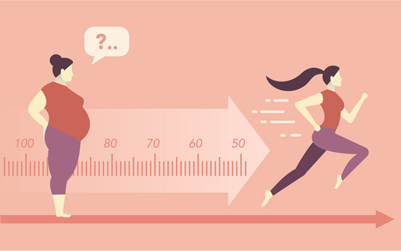 Infographie D'une Perte De Poids Rapide Chez Une Femme