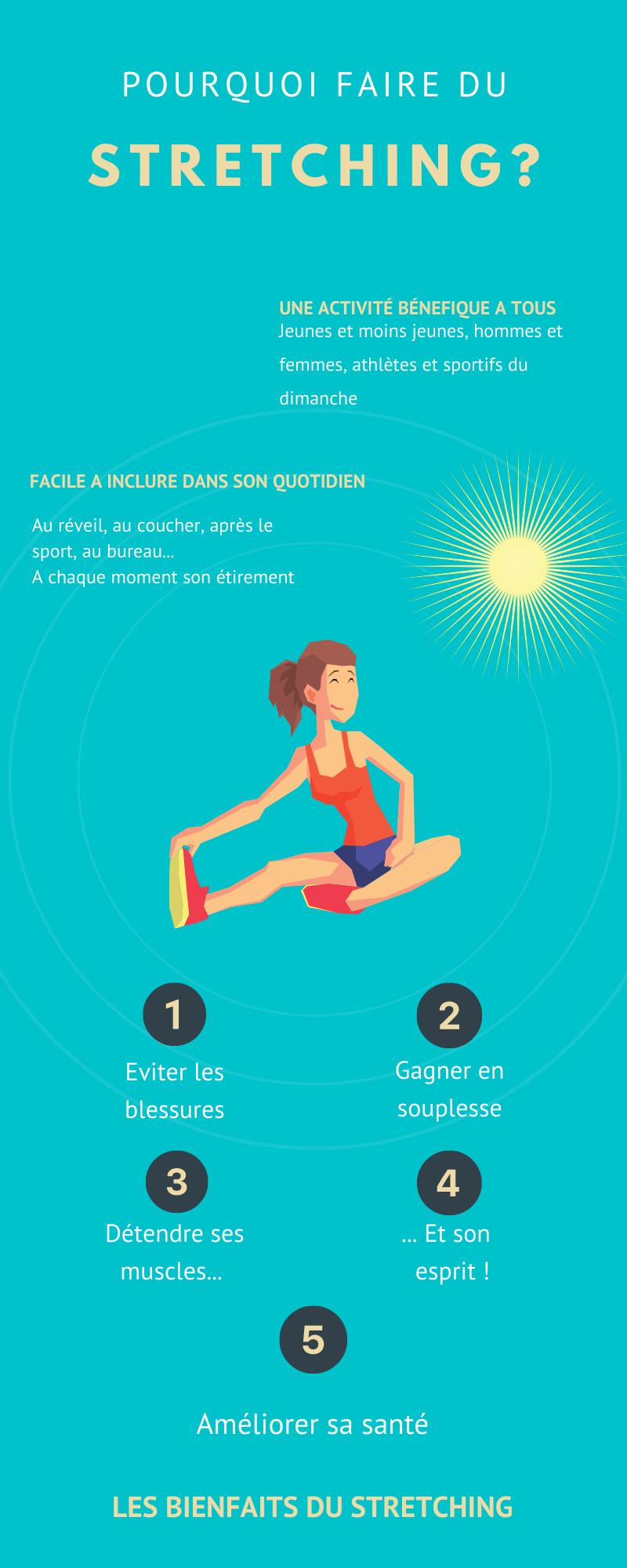 Infographie Pourquoi Faire Du Stretching